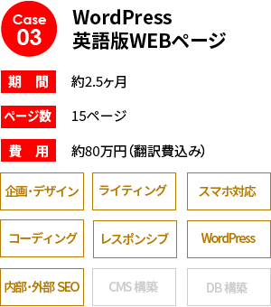 WordPress英語版WEBページ